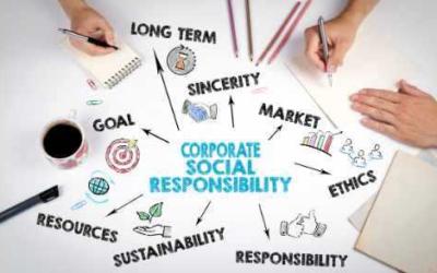 Corporate Social Responsibility – ein handfester Mehrwert für Unternehmen Teil 2