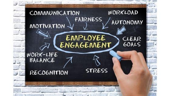Es gibt verschiedene Angebote um die Mitarbeitermotivation zu steigern.